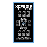 2014 National Champions 18x36 Banner